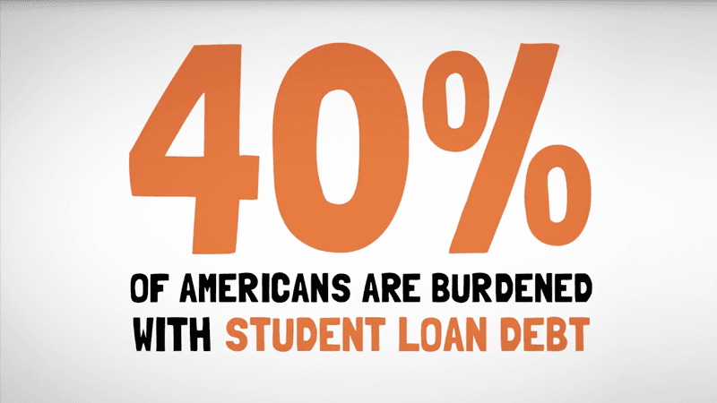 Student Loans - Chesson Law